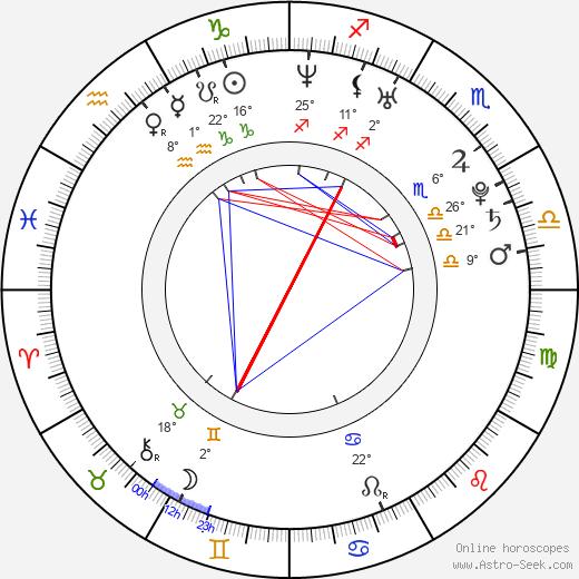 Gilbert Arenas birth chart, biography, wikipedia 2020, 2021