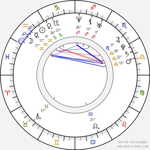 Gô Ayano birth chart, biography, wikipedia 2020, 2021