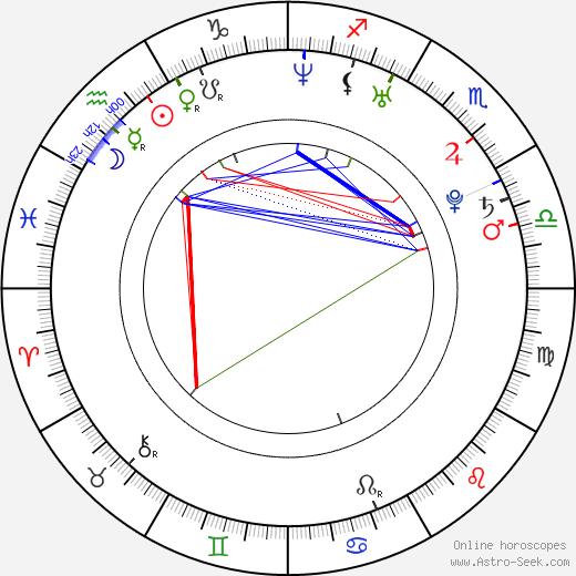 Gô Ayano birth chart, Gô Ayano astro natal horoscope, astrology