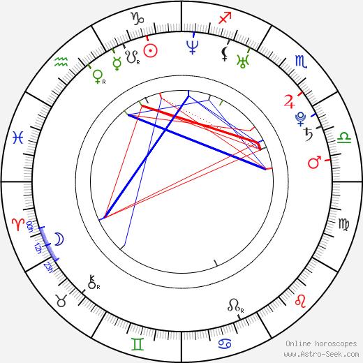 Hye-jeong Kang astro natal birth chart, Hye-jeong Kang horoscope, astrology
