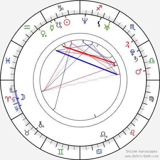 Jodie Whittaker astro natal birth chart, Jodie Whittaker horoscope, astrology