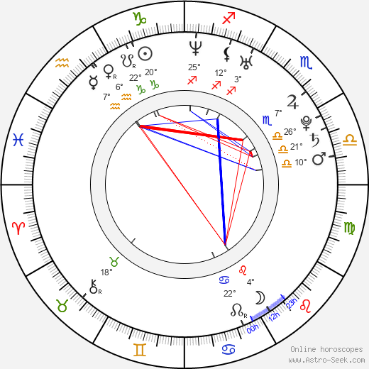 Josh Ryan Evans birth chart, biography, wikipedia 2020, 2021