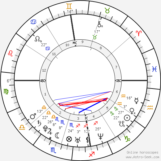 Mel Lisboa birth chart, biography, wikipedia 2018, 2019