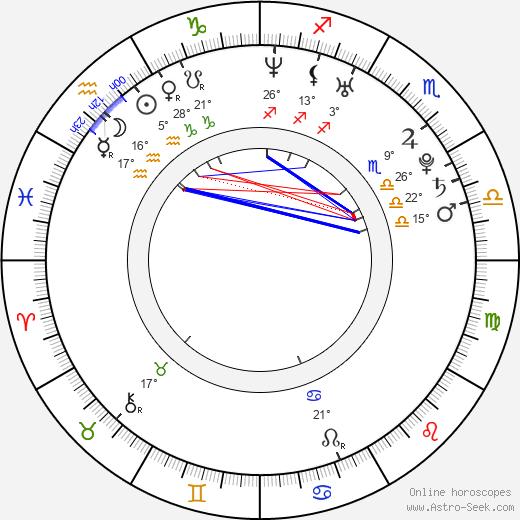 Moon Kana birth chart, biography, wikipedia 2019, 2020