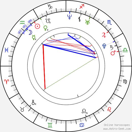 Moon Kana astro natal birth chart, Moon Kana horoscope, astrology