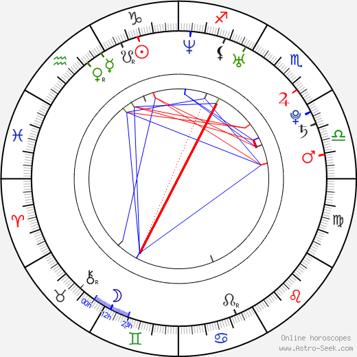 fucking-twink-morgan-lander-dating-for-all-symbol