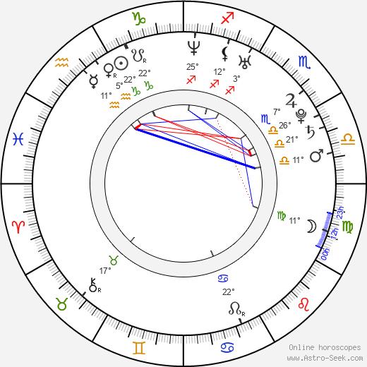 Pawel Szajda birth chart, biography, wikipedia 2020, 2021