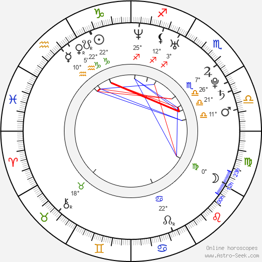 Shawn Fernandez birth chart, biography, wikipedia 2018, 2019