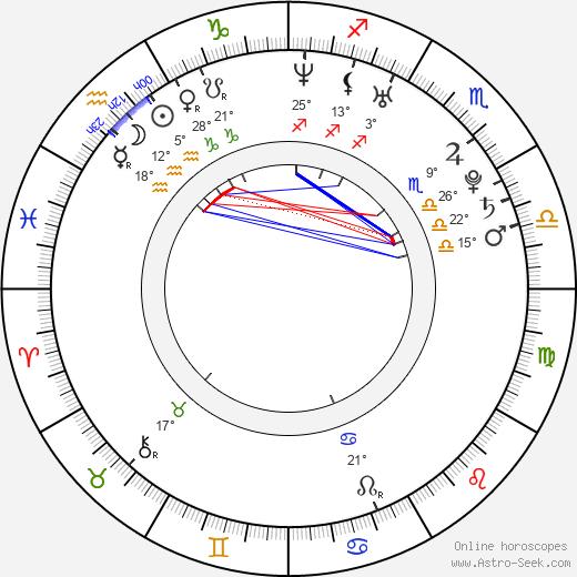 Shawna Waldron birth chart, biography, wikipedia 2019, 2020