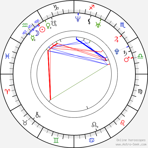 Shawna Waldron astro natal birth chart, Shawna Waldron horoscope, astrology