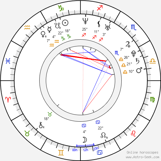 Wil Francis birth chart, biography, wikipedia 2018, 2019