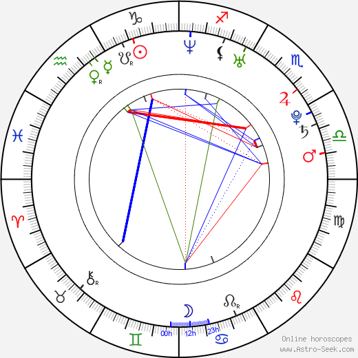 Wil Francis astro natal birth chart, Wil Francis horoscope, astrology