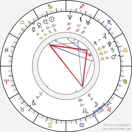 Ye-jin Son birth chart, biography, wikipedia 2018, 2019