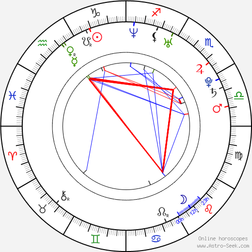 Ye-jin Son astro natal birth chart, Ye-jin Son horoscope, astrology
