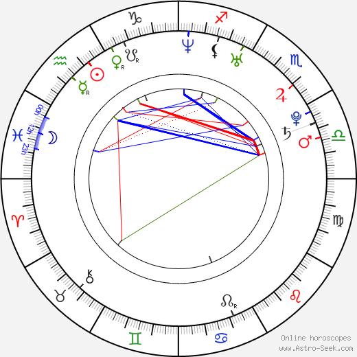 Yu-ri Lee tema natale, oroscopo, Yu-ri Lee oroscopi gratuiti, astrologia