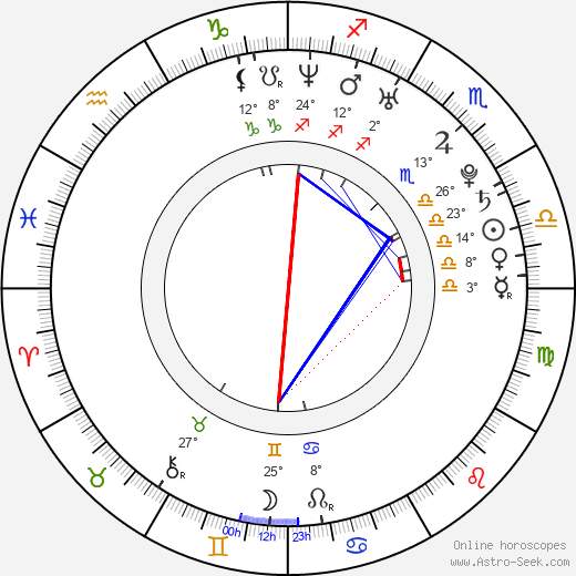 Amy Beth Hayes birth chart, biography, wikipedia 2018, 2019