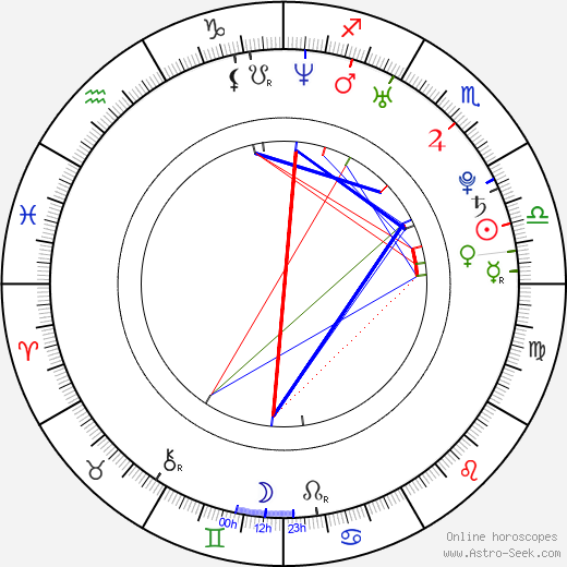 Amy Beth Hayes astro natal birth chart, Amy Beth Hayes horoscope, astrology