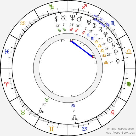 Ana Arias birth chart, biography, wikipedia 2020, 2021