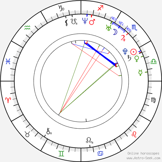 Ana Arias birth chart, Ana Arias astro natal horoscope, astrology
