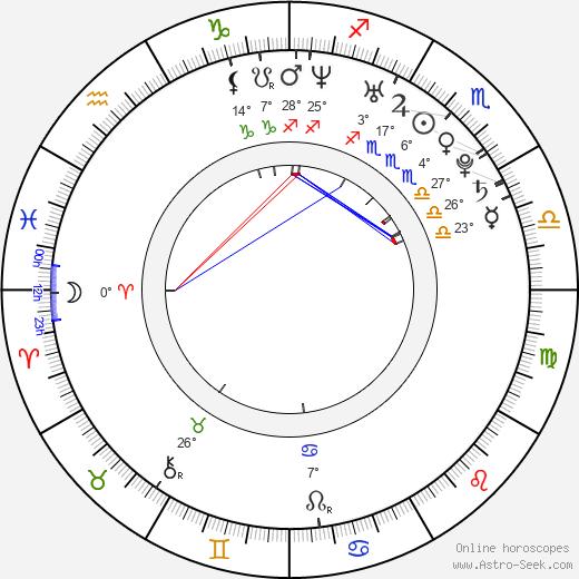 Chelan Simmons birth chart, biography, wikipedia 2019, 2020