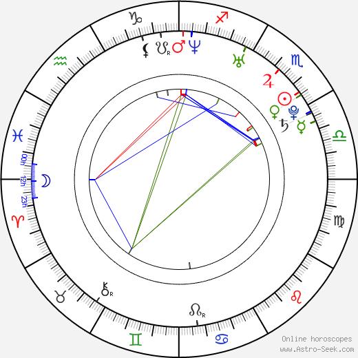 Chelan Simmons astro natal birth chart, Chelan Simmons horoscope, astrology