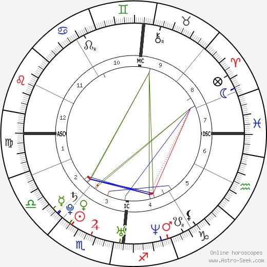 Chimène Badi astro natal birth chart, Chimène Badi horoscope, astrology