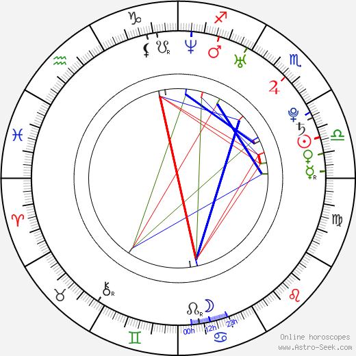 Колин Доннел Colin Donnell день рождения гороскоп, Colin Donnell Натальная карта онлайн