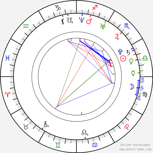 Ellen Eeftink astro natal birth chart, Ellen Eeftink horoscope, astrology