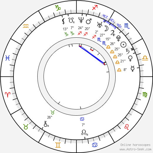 Gillian Jacobs birth chart, biography, wikipedia 2018, 2019