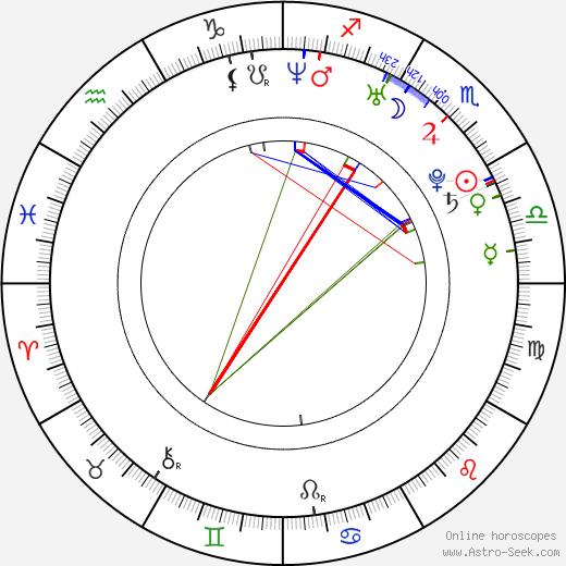 Gillian Jacobs astro natal birth chart, Gillian Jacobs horoscope, astrology