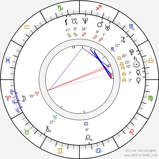 Giselle Itié birth chart, biography, wikipedia 2019, 2020