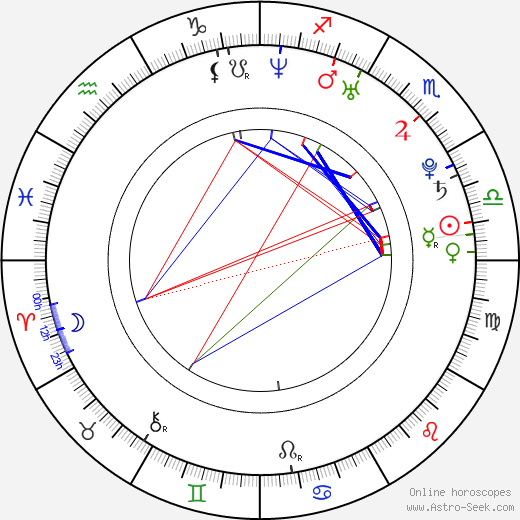 Giselle Itié birth chart, Giselle Itié astro natal horoscope, astrology