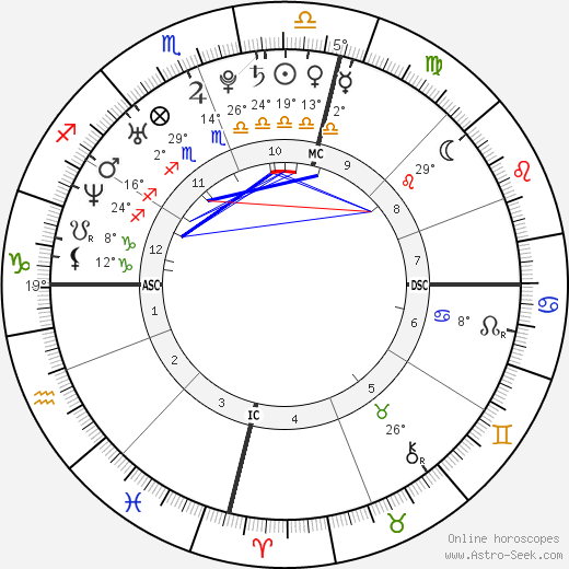 Ian Thorpe birth chart, biography, wikipedia 2016, 2017