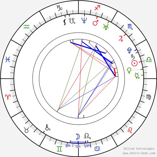 Jason Baker tema natale, oroscopo, Jason Baker oroscopi gratuiti, astrologia
