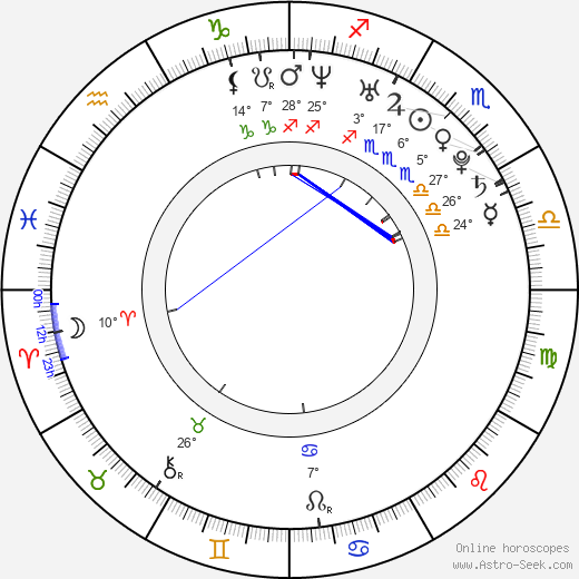 Jon Foo birth chart, biography, wikipedia 2019, 2020