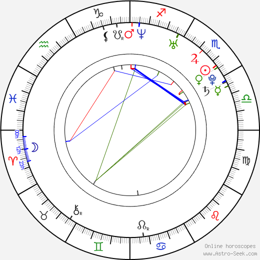 Jon Foo astro natal birth chart, Jon Foo horoscope, astrology
