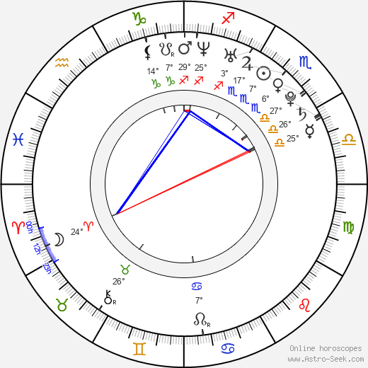 Justin Chatwin birth chart, biography, wikipedia 2020, 2021