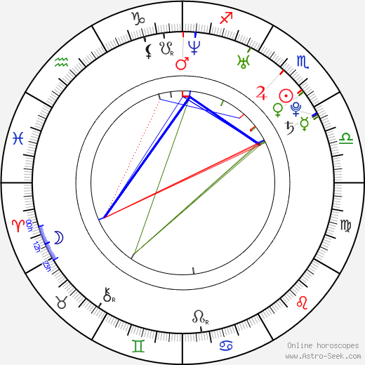 Justin Chatwin birth chart, Justin Chatwin astro natal horoscope, astrology