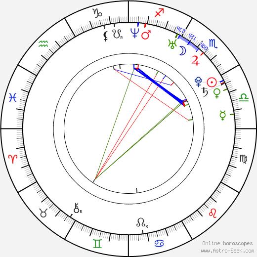 Linus de Paoli tema natale, oroscopo, Linus de Paoli oroscopi gratuiti, astrologia