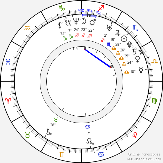 Matt Dallas birth chart, biography, wikipedia 2019, 2020