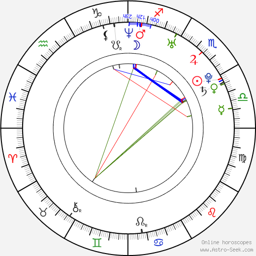 Matt Dallas birth chart, Matt Dallas astro natal horoscope, astrology