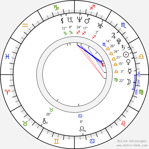 Mia Lelani birth chart, biography, wikipedia 2019, 2020