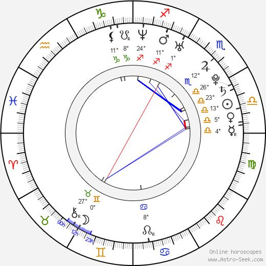 Michael Arden birth chart, biography, wikipedia 2020, 2021