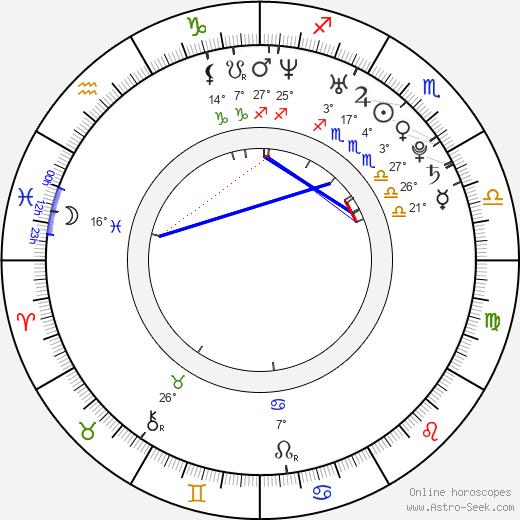 Michael Stahl-David birth chart, biography, wikipedia 2020, 2021