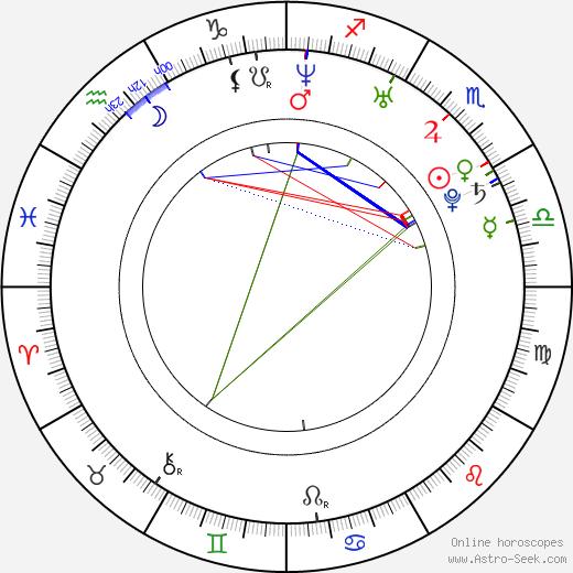 Mickaël Tavares birth chart, Mickaël Tavares astro natal horoscope, astrology