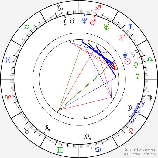 Mika Hijii astro natal birth chart, Mika Hijii horoscope, astrology