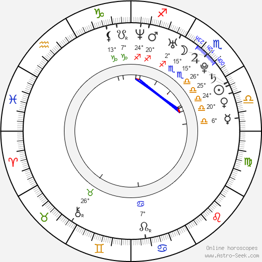 Ne-Yo birth chart, biography, wikipedia 2019, 2020
