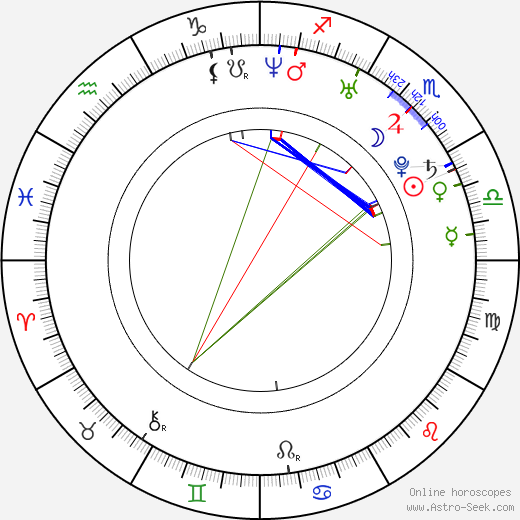 Ne-Yo astro natal birth chart, Ne-Yo horoscope, astrology