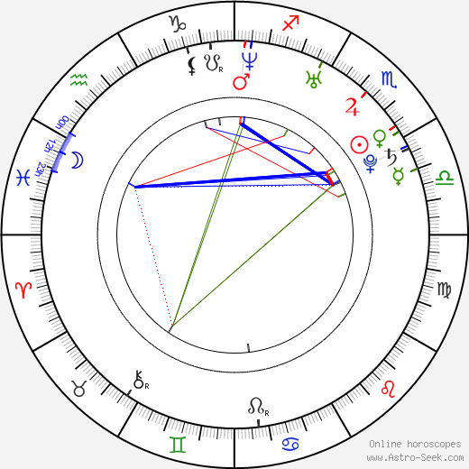 Patrick Fugit astro natal birth chart, Patrick Fugit horoscope, astrology