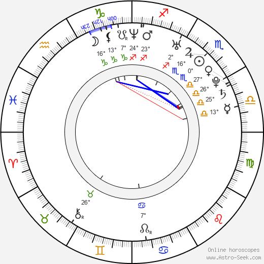 Sarah Laine birth chart, biography, wikipedia 2020, 2021